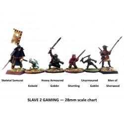 28mm Scale chart